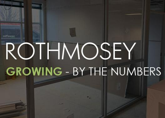 Growing - By The Numbers